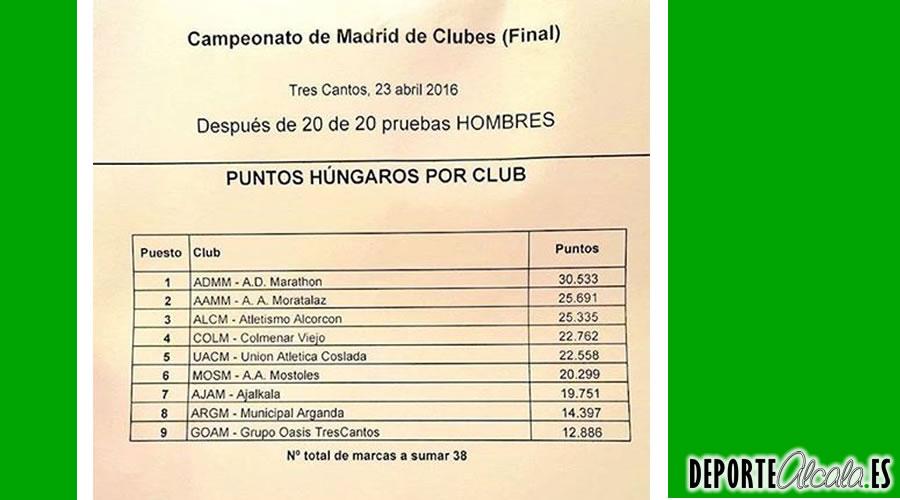 El Ajalkalá se convierte en el séptimo mejor club de Madrid